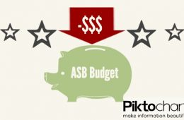 horizontal graphic for the coupon book article (1)