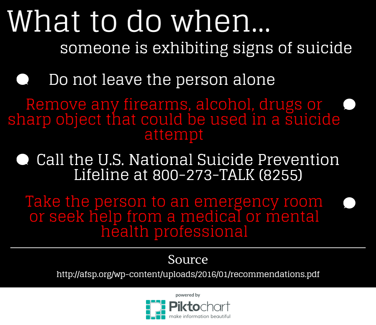 suicide effects Due to this increased risk, the fda requires a boxed warning about the risk for suicide or attempted suicide in children and adolescents on all antidepressant labels some studies suggest that the benefits of antidepressants may outweigh the risks to certain children with major depression and anxiety disorders.