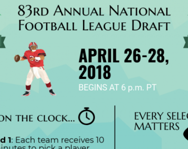 This infographic explores the upcoming NFL draft. Credit: Nick Zoll / The Foothill Dragon Press