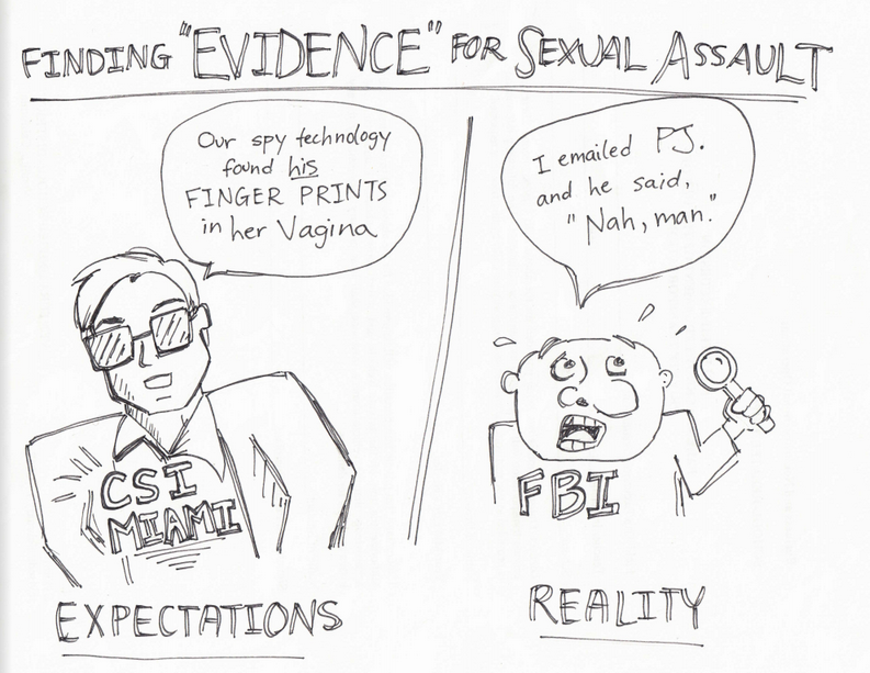 Cartoonist Rachel Chang believes that unlike other crimes, sexual assault and misconduct is less obvious and concrete, so it's both ridiculous and dangerous to discredit or ignore allegations because even the exalted FBI can't create the undeniable proof that we insist on having, especially when the investigation is rushed and fails to include several other witnesses.