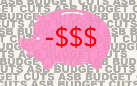 Shrinking fundraisers force ASB to consider more cuts to student activities (poll)