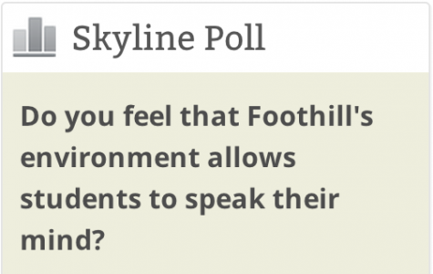 Free speech poll