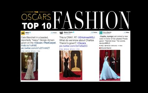 Top ten Oscar dresses wow Twitter fans