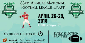 You're on the clock: 2018 NFL Mock Draft