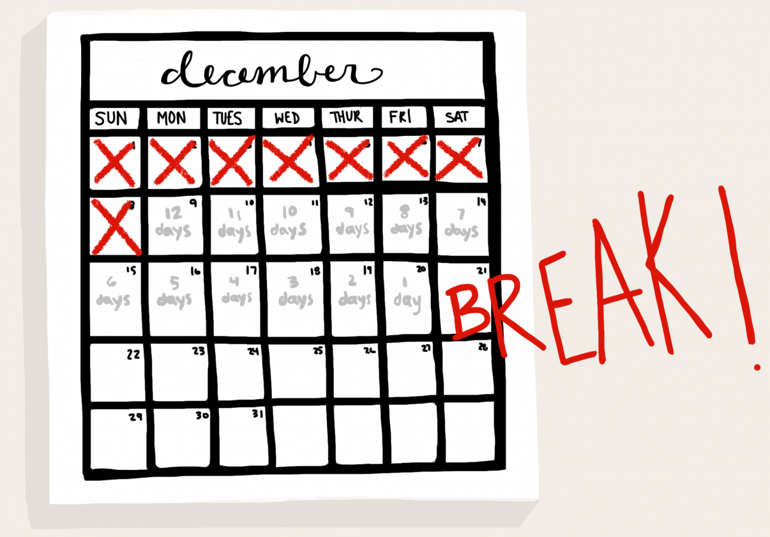 Cartoonist Jordyn Savard feels the return from Thanksgiving break seems to be nothing but a countdown to the next vacation: winter break.