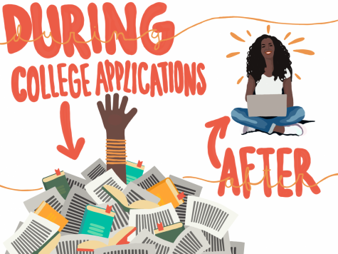 "Cartoon 76: ""During college applications vs. after"""
