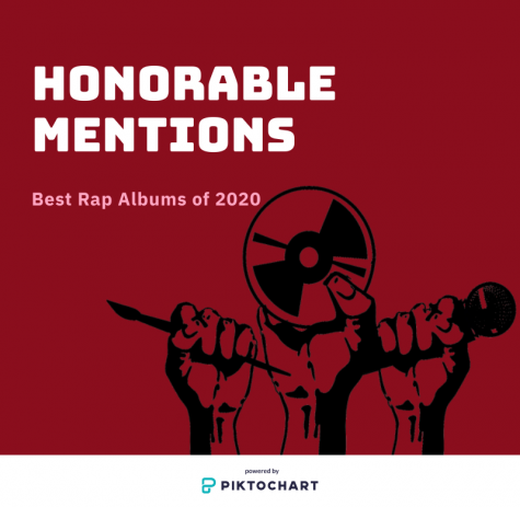 Honorable Mentions for the best rap albums of 2020.